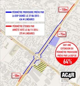 Le périmètre du marché des 4 Routes de La Courneuve